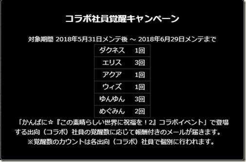 かんぱに☆ガールズ_覚醒キャンペーン_画像01