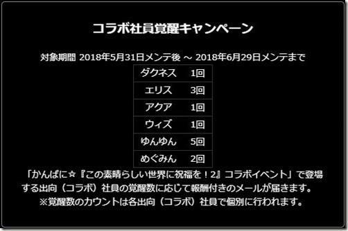 かんぱに☆ガールズ_ゆんゆん覚醒ランクコンプリート_画像04